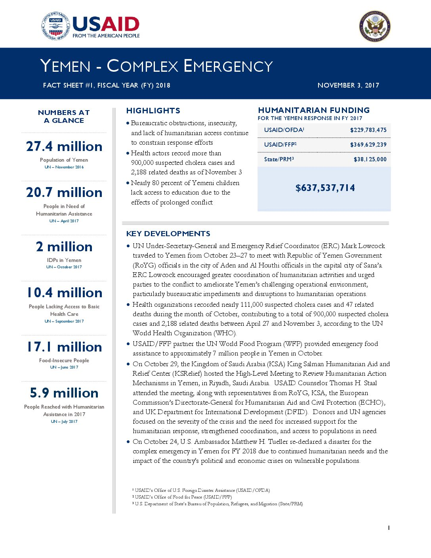 Hoja de datos de Emergencia en Yemen
